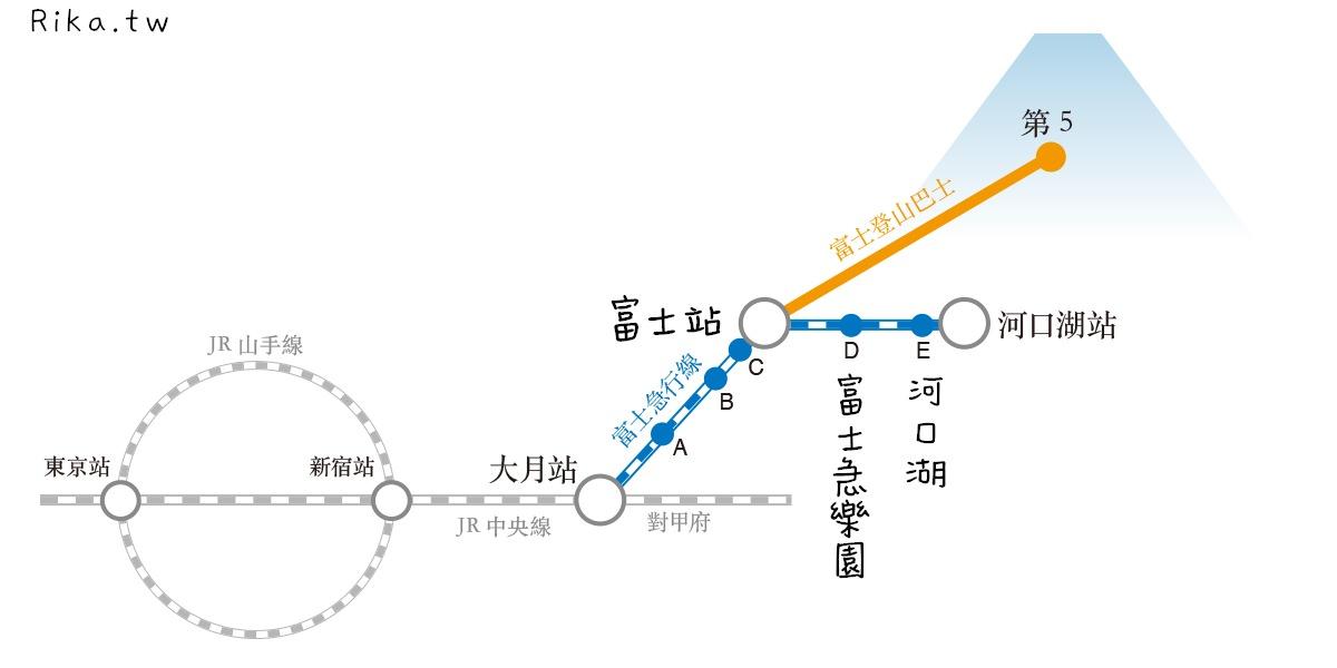 大月河口湖富士急行線