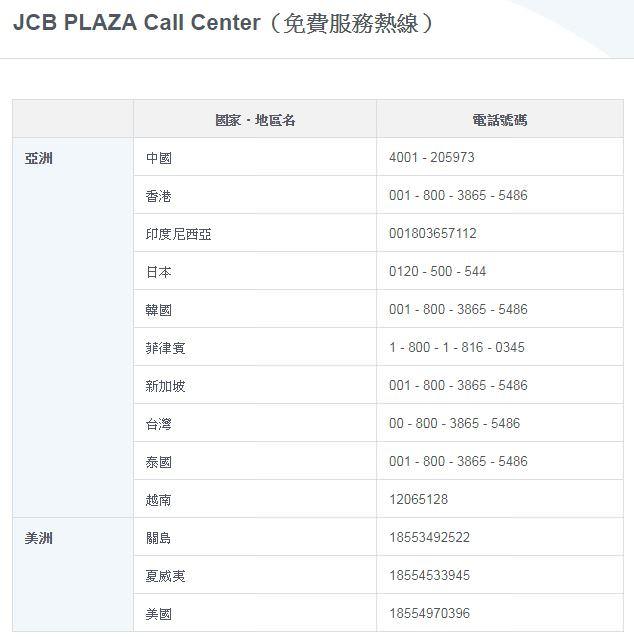 JCB白金秘書電話日本